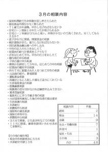 東山民商ニュース434号(2011年4月11日)4面