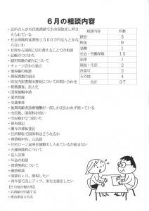 東山民商ニュース446号(2011年7月11日)4面