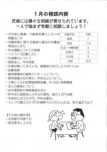 東山民商ニュース474号(2012年2月13日)8面